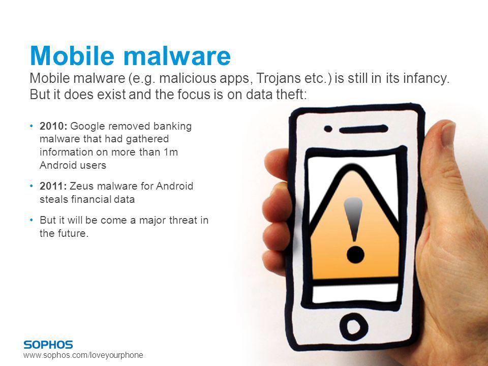 www.sophos.com/loveyourphone Mobile malware 2010: Google removed banking malware that had gathered information on more than 1m Android users 2011: Zeus malware for Android steals financial data But it will be come a major threat in the future.