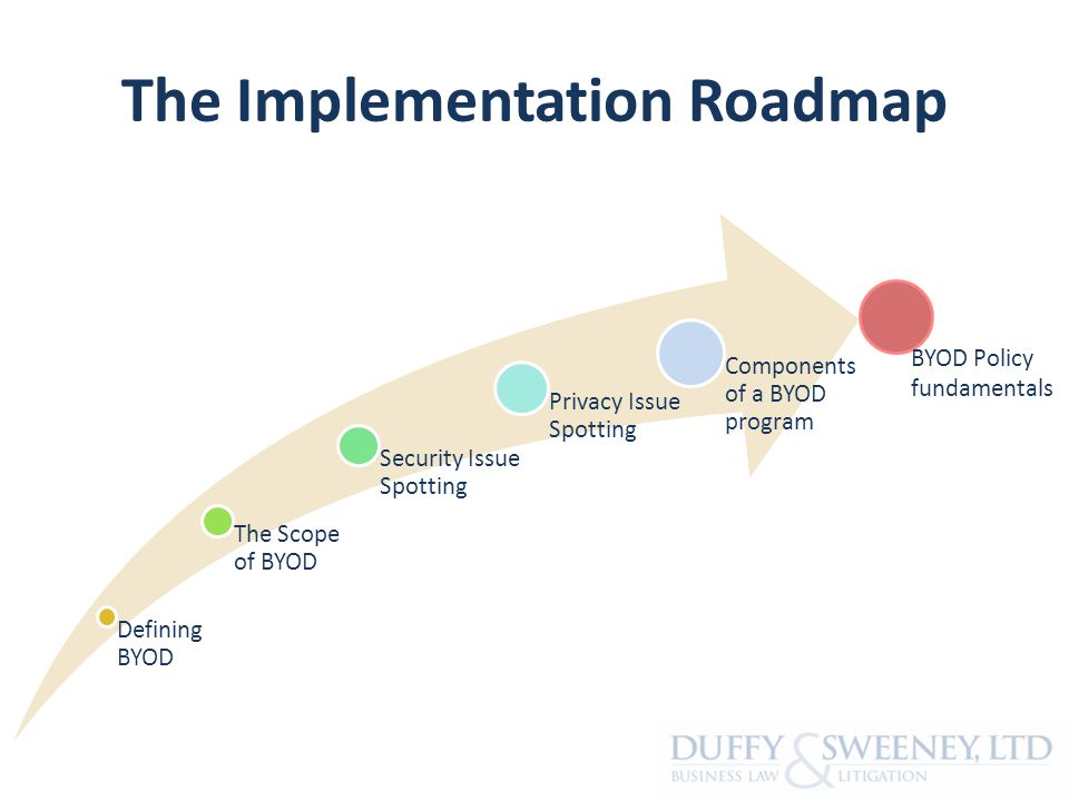 The Implementation Roadmap Defining BYOD The Scope of BYOD Security Issue Spotting Privacy Issue Spotting Components of a BYOD program BYOD Policy fundamentals