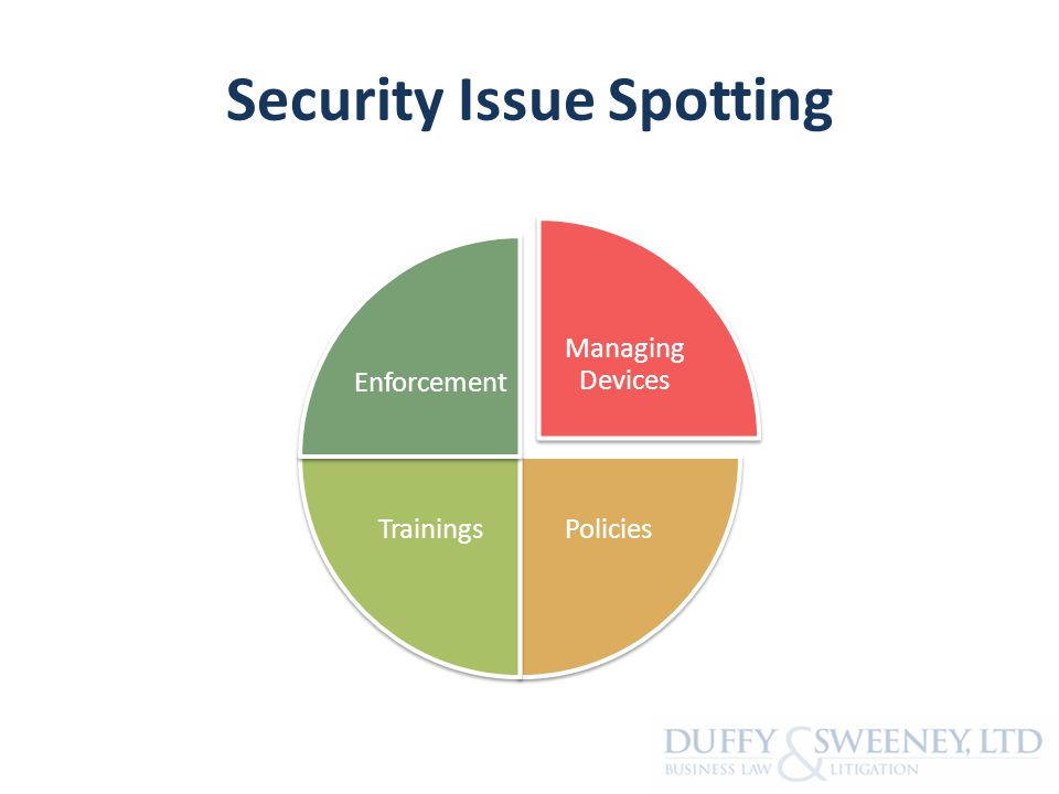 Security Issue Spotting Managing Devices PoliciesTrainings Enforcement