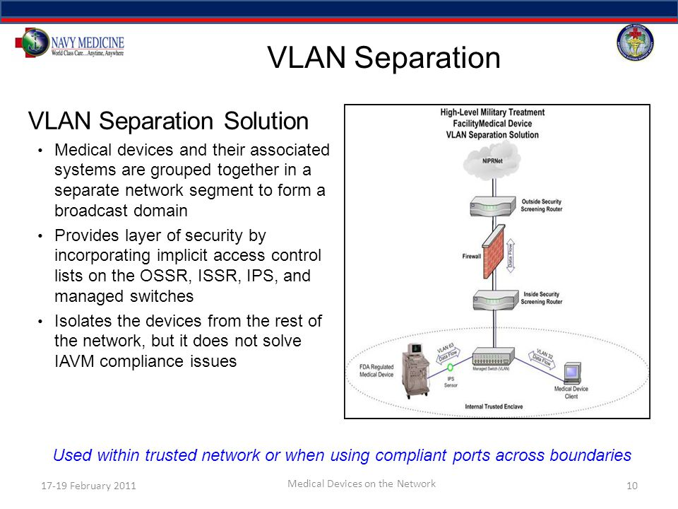 1017-19 February 2011 Medical Devices on the Network VLAN Separation VLAN Separation Solution Medical devices and their associated systems are grouped together in a separate network segment to form a broadcast domain Provides layer of security by incorporating implicit access control lists on the OSSR, ISSR, IPS, and managed switches Isolates the devices from the rest of the network, but it does not solve IAVM compliance issues Used within trusted network or when using compliant ports across boundaries