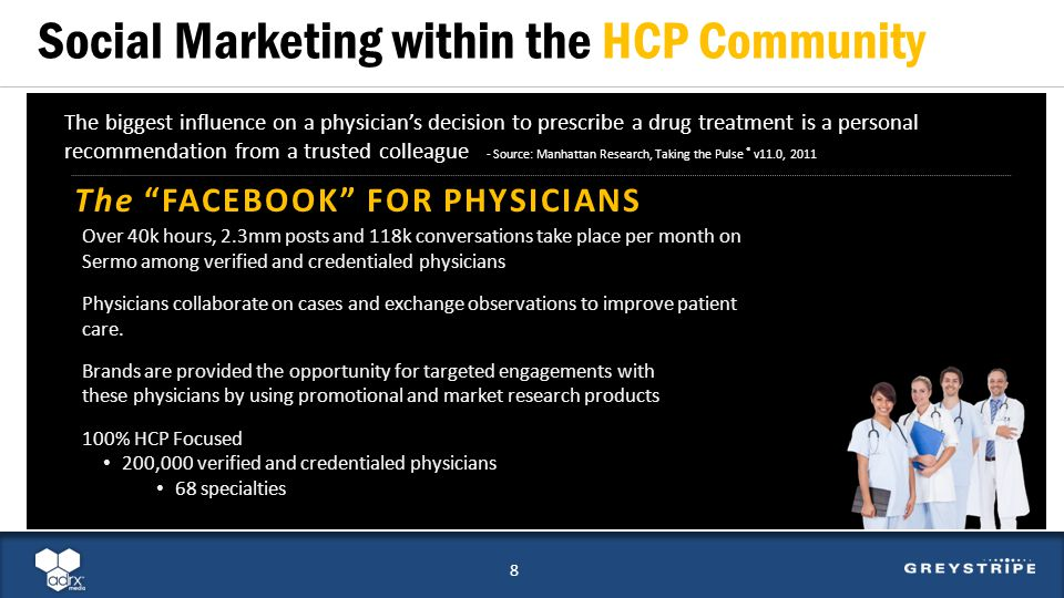 Social Marketing within the HCP Community The biggest influence on a physicians decision to prescribe a drug treatment is a personal recommendation from a trusted colleague - Source: Manhattan Research, Taking the Pulse ® v11.0, 2011 The FACEBOOK FOR PHYSICIANS Over 40k hours, 2.3mm posts and 118k conversations take place per month on Sermo among verified and credentialed physicians Physicians collaborate on cases and exchange observations to improve patient care.
