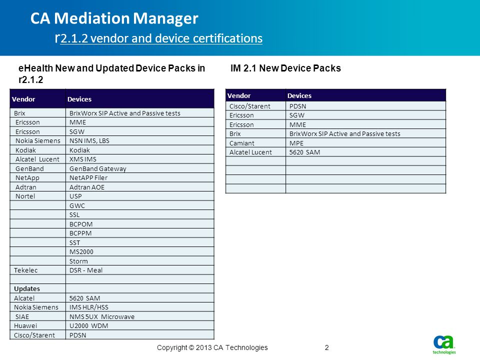 CA Mediation Manager r 2.1.2 vendor and device certifications Copyright © 2013 CA Technologies2 Vendor Devices BrixBrixWorx SIP Active and Passive tests EricssonMME EricssonSGW Nokia SiemensNSN IMS, LBS Kodiak Alcatel LucentXMS IMS GenBandGenBand Gateway NetAppNetAPP Filer AdtranAdtran AOE NortelUSP GWC SSL BCPOM BCPPM SST MS2000 Storm TekelecDSR - Meal Updates Alcatel5620 SAM Nokia SiemensIMS HLR/HSS SIAENMS 5UX Microwave HuaweiU2000 WDM Cisco/StarentPDSN Vendor Devices Cisco/StarentPDSN EricssonSGW EricssonMME BrixBrixWorx SIP Active and Passive tests CamiantMPE Alcatel Lucent5620 SAM eHealth New and Updated Device Packs in r2.1.2 IM 2.1 New Device Packs