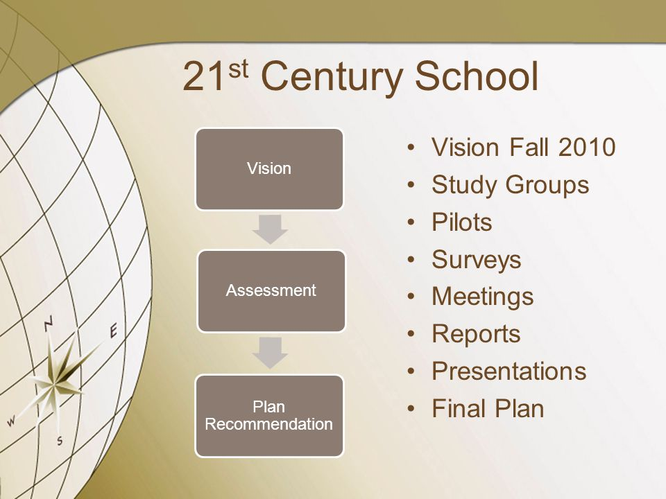 21 st Century School VisionAssessment Plan Recommendation Vision Fall 2010 Study Groups Pilots Surveys Meetings Reports Presentations Final Plan