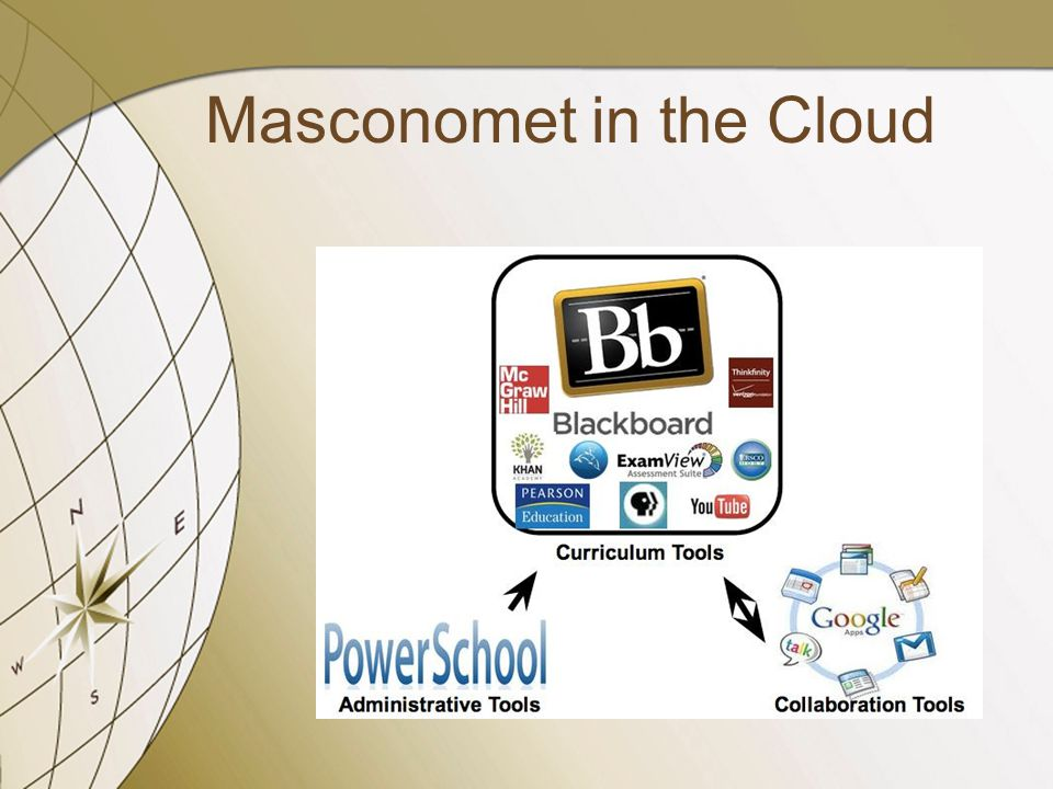 Masconomet in the Cloud