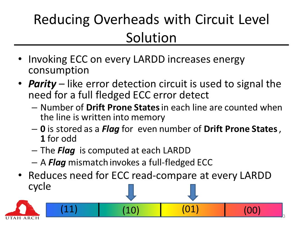 Reducing Overheads with Circuit Level Solution Invoking ECC on every LARDD increases energy consumption Parity – like error detection circuit is used to signal the need for a full fledged ECC error detect – Number of Drift Prone States in each line are counted when the line is written into memory – 0 is stored as a Flag for even number of Drift Prone States, 1 for odd – The Flag is computed at each LARDD – A Flag mismatch invokes a full-fledged ECC Reduces need for ECC read-compare at every LARDD cycle 13 (11) (00)(10) (01)