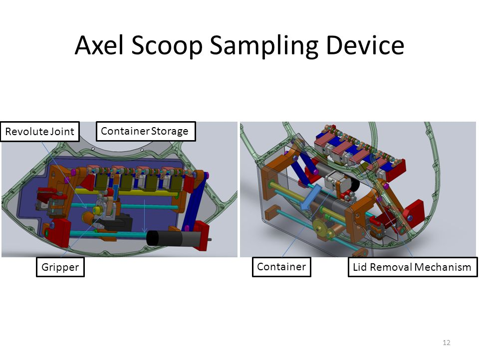 Axel Scoop Sampling Device 12 Container Storage GripperLid Removal Mechanism Revolute Joint Container