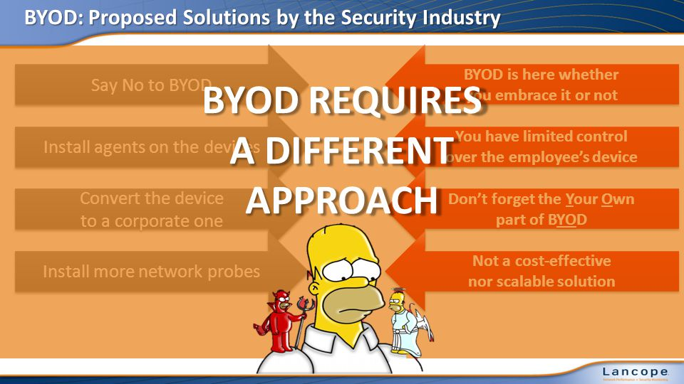 BYOD: Proposed Solutions by the Security Industry 8 Say No to BYOD BYOD is here whether you embrace it or not Install agents on the devices You have limited control over the employees device Convert the device to a corporate one Dont forget the Your Own part of BYOD Install more network probes Not a cost-effective nor scalable solution BYOD REQUIRES A DIFFERENT APPROACH