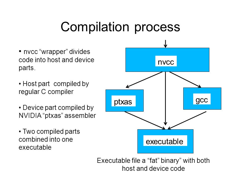 14 Compilation process nvcc gcc ptxas nvcc wrapper divides code into host and device parts.