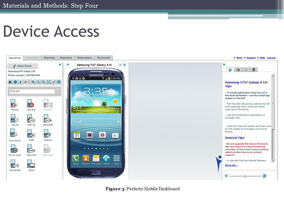 Device Access Materials and Methods: Step Four Figure 3. Perfecto Mobile Dashboard