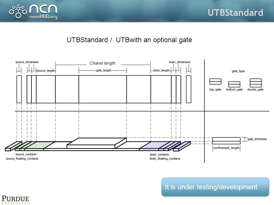 UTBStandard UTBStandard / UTBwith an optional gate It is under testing/development Chanel length