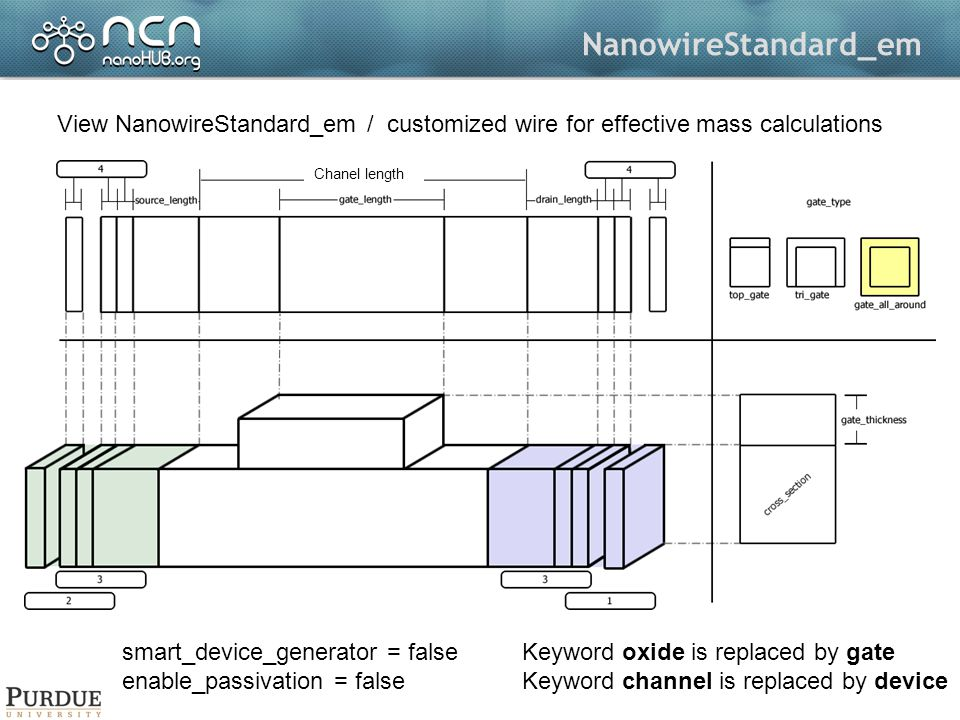NanowireStandard_em View NanowireStandard_em / customized wire for effective mass calculations smart_device_generator = false enable_passivation = false Keyword oxide is replaced by gate Keyword channel is replaced by device Chanel length