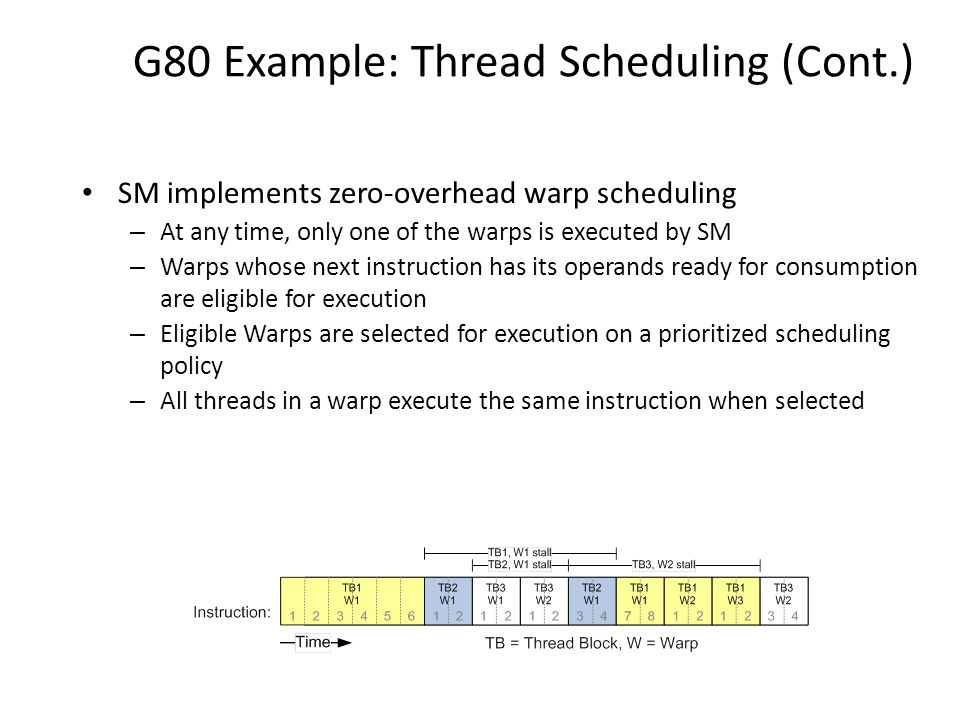 G80 Example: Thread Scheduling (Cont.) SM implements zero-overhead warp scheduling – At any time, only one of the warps is executed by SM – Warps whose next instruction has its operands ready for consumption are eligible for execution – Eligible Warps are selected for execution on a prioritized scheduling policy – All threads in a warp execute the same instruction when selected