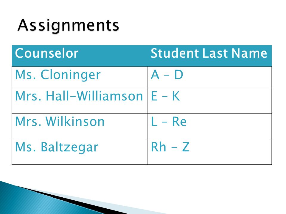 CounselorStudent Last Name Ms. CloningerA – D Mrs.