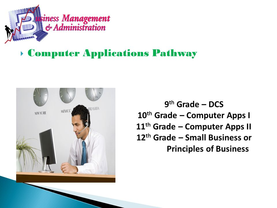 Computer Applications Pathway 9 th Grade – DCS 10 th Grade – Computer Apps I 11 th Grade – Computer Apps II 12 th Grade – Small Business or Principles of Business
