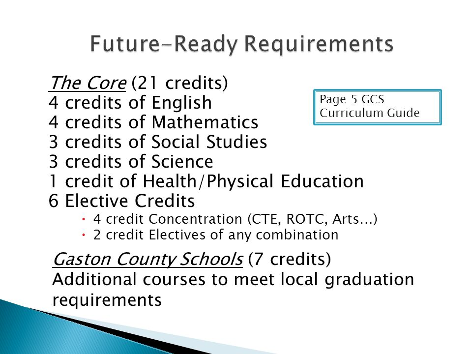 The Core (21 credits) 4 credits of English 4 credits of Mathematics 3 credits of Social Studies 3 credits of Science 1 credit of Health/Physical Education 6 Elective Credits 4 credit Concentration (CTE, ROTC, Arts…) 2 credit Electives of any combination Gaston County Schools (7 credits) Additional courses to meet local graduation requirements Page 5 GCS Curriculum Guide