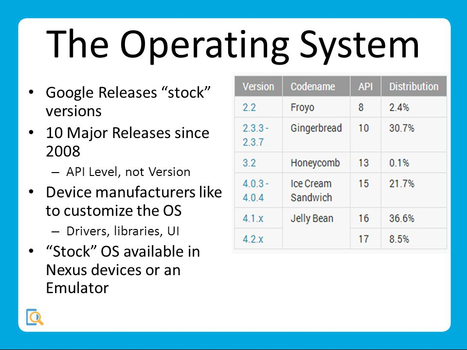 The Operating System Google Releases stock versions 10 Major Releases since 2008 – API Level, not Version Device manufacturers like to customize the OS – Drivers, libraries, UI Stock OS available in Nexus devices or an Emulator