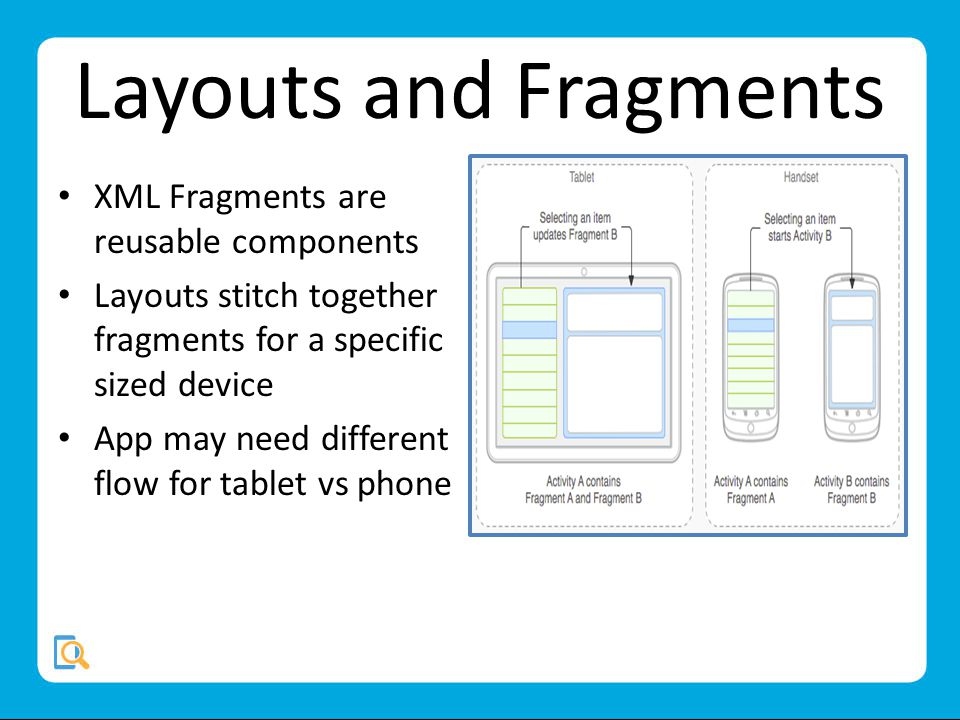 Layouts and Fragments XML Fragments are reusable components Layouts stitch together fragments for a specific sized device App may need different flow for tablet vs phone