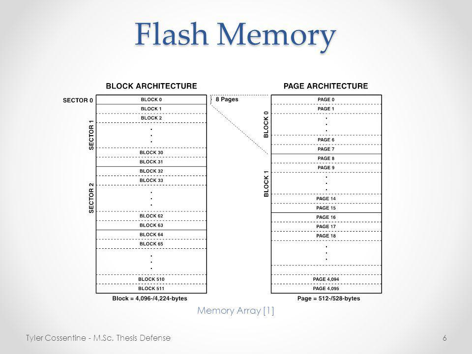 Flash Memory Tyler Cossentine - M.Sc. Thesis Defense6 Memory Array [1]