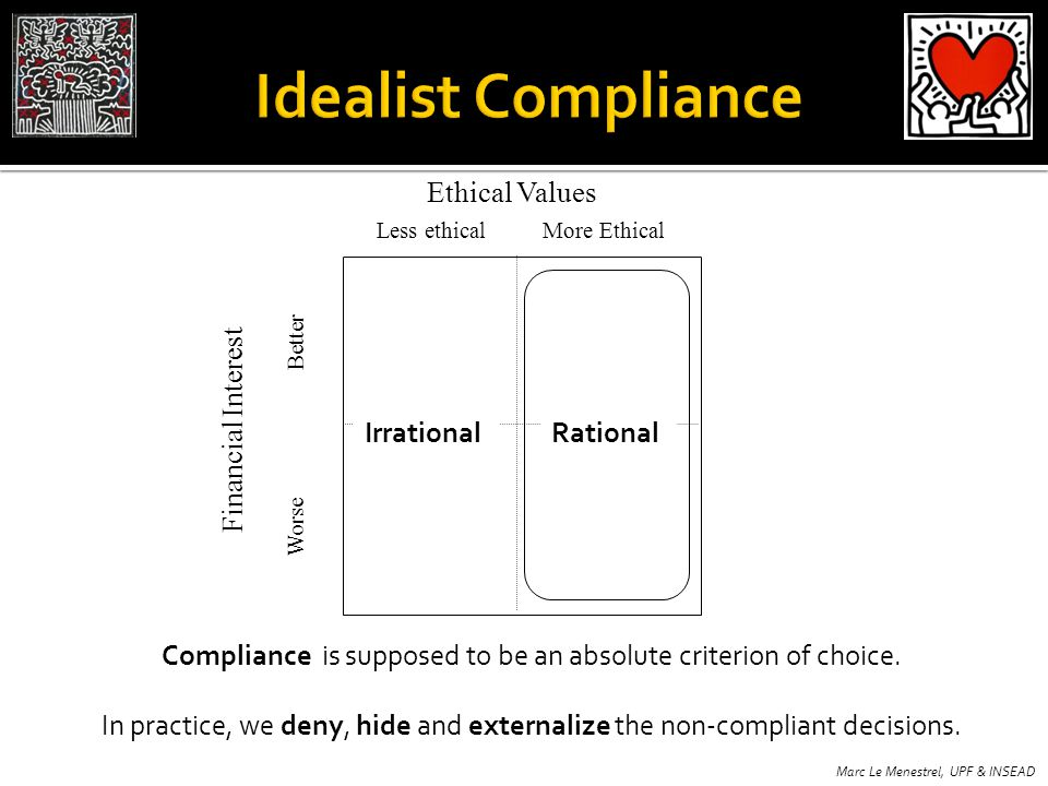 Ethical Values Less ethicalMore Ethical Rational Compliance is supposed to be an absolute criterion of choice.