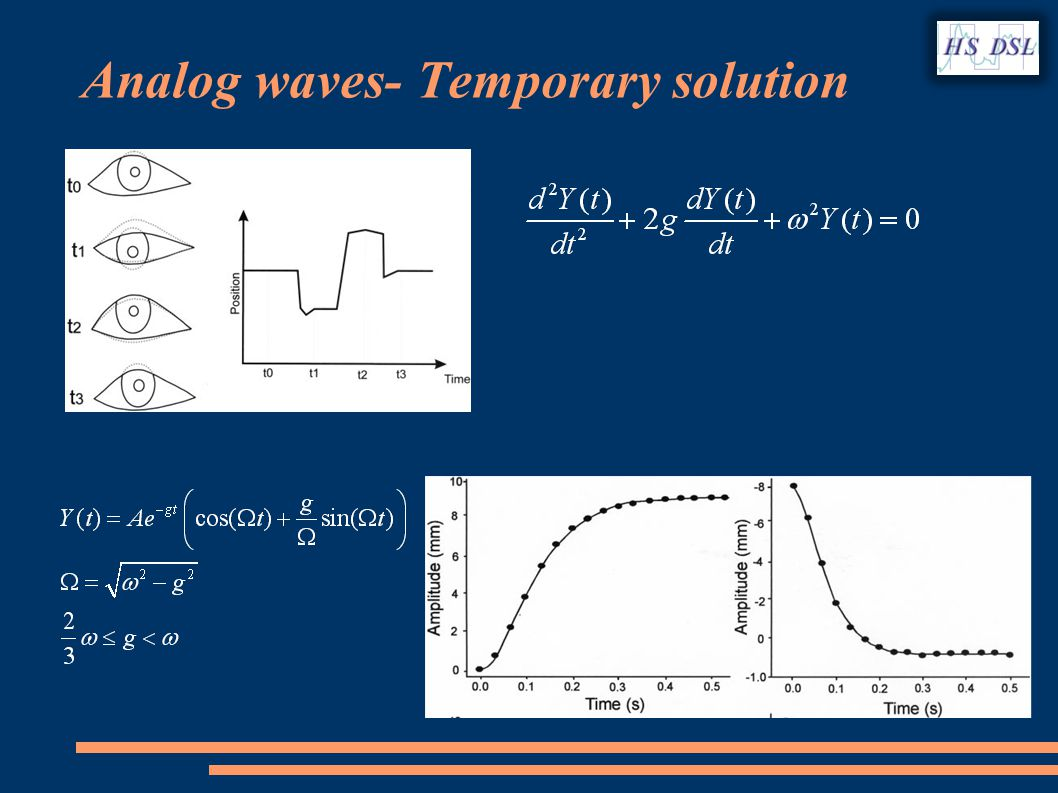Analog waves- Temporary solution