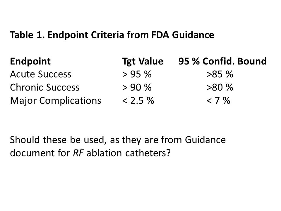 Table 1. Endpoint Criteria from FDA Guidance EndpointTgt Value 95 % Confid.