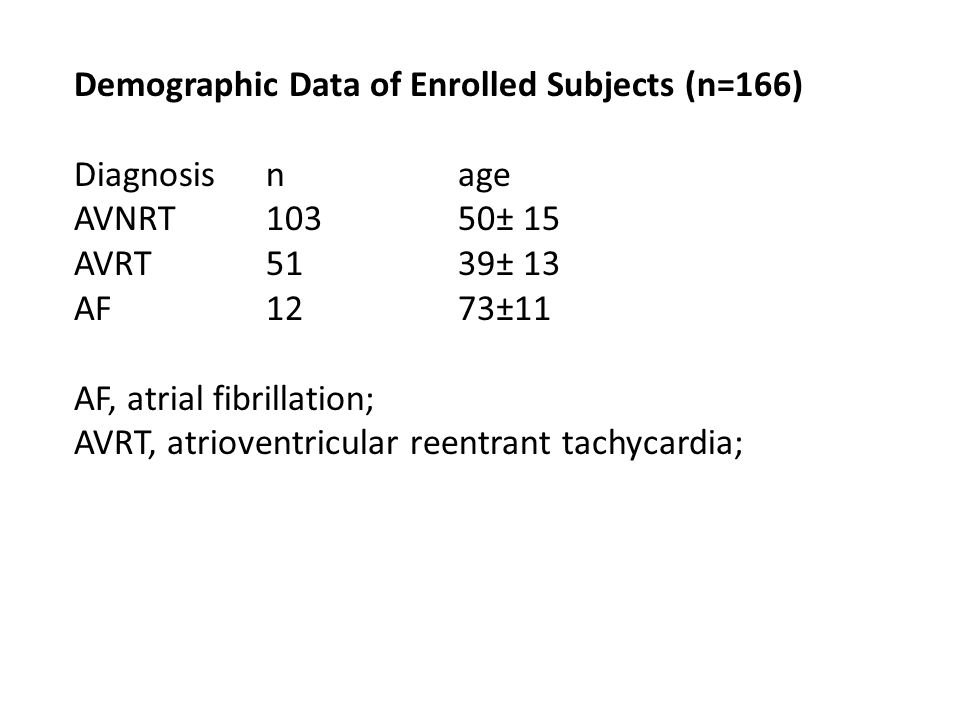 Demographic Data of Enrolled Subjects (n=166) Diagnosis nage AVNRT 103 50± 15 AVRT 51 39± 13 AF 12 73±11 AF, atrial fibrillation; AVRT, atrioventricular reentrant tachycardia;