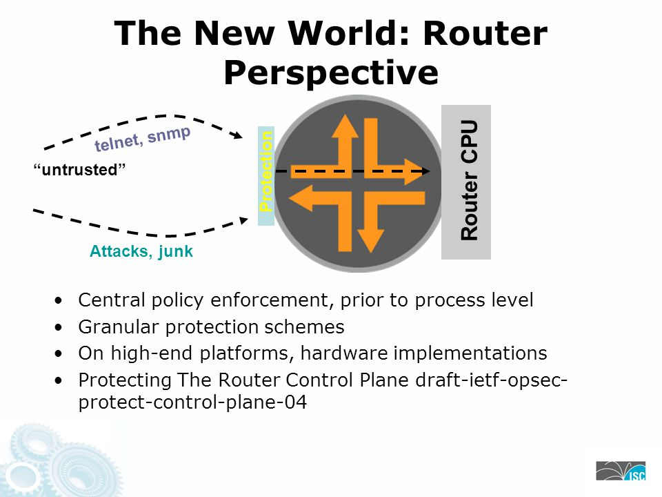 The New World: Router Perspective Central policy enforcement, prior to process level Granular protection schemes On high-end platforms, hardware implementations Protecting The Router Control Plane draft-ietf-opsec- protect-control-plane-04 untrusted telnet, snmp Attacks, junk Router CPU Protection