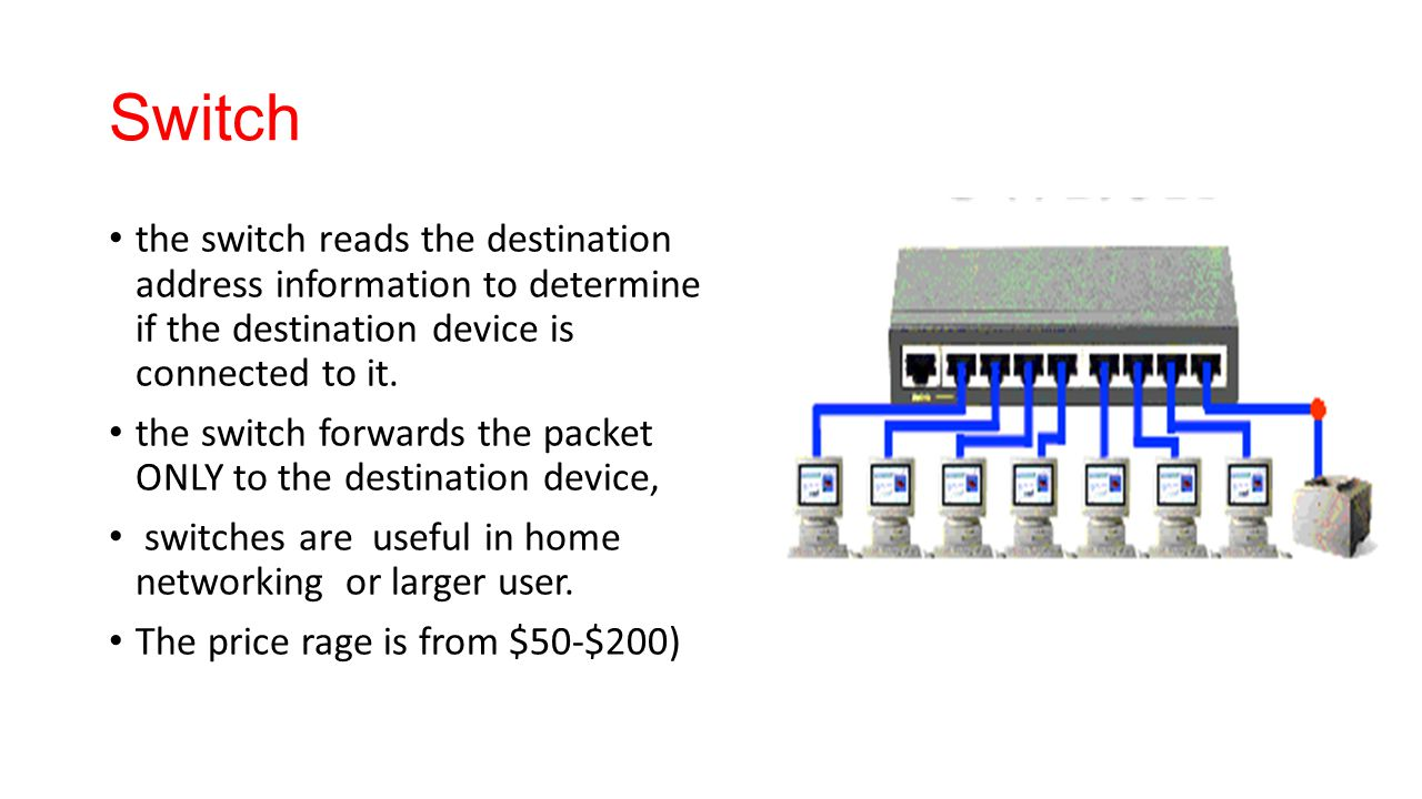 Switch the switch reads the destination address information to determine if the destination device is connected to it.