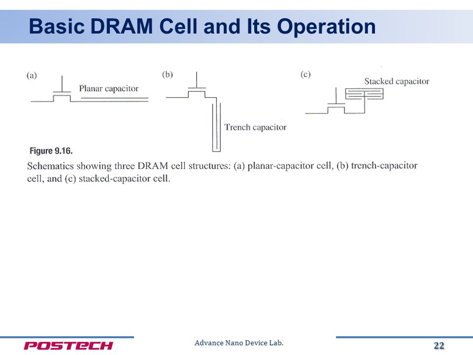 Advance Nano Device Lab. Basic DRAM Cell and Its Operation 22