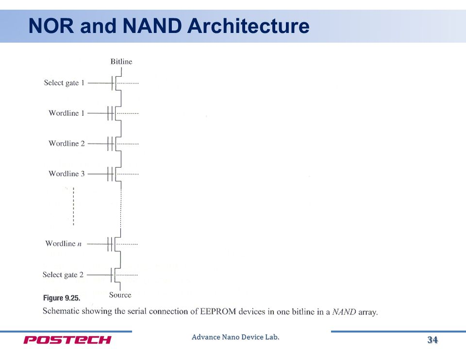 Advance Nano Device Lab. NOR and NAND Architecture 34
