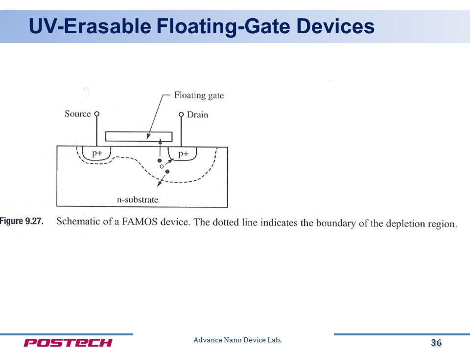 Advance Nano Device Lab. UV-Erasable Floating-Gate Devices 36