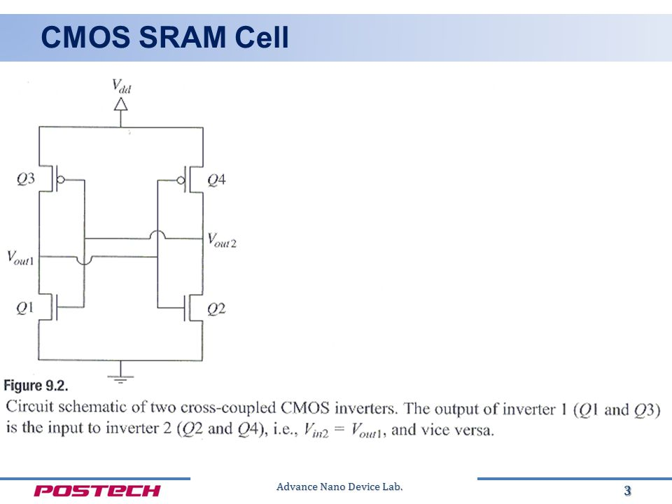 Advance Nano Device Lab. CMOS SRAM Cell 3