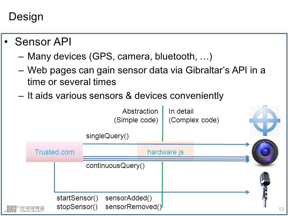 Design Sensor API –Many devices (GPS, camera, bluetooth, …) –Web pages can gain sensor data via Gibraltars API in a time or several times –It aids various sensors & devices conveniently 13 singleQuery() hardware.jsTrusted.com continuousQuery() Abstraction (Simple code) In detail (Complex code) sensorAdded() sensorRemoved() startSensor() stopSensor()