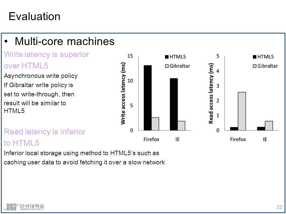 Evaluation Multi-core machines Write latency is superior over HTML5 Asynchronous write policy If Gibraltar write policy is set to write-through, then result will be similar to HTML5 Read latency is inferior to HTML5 Inferior local storage using method to HTML5s such as caching user data to avoid fetching it over a slow network 22