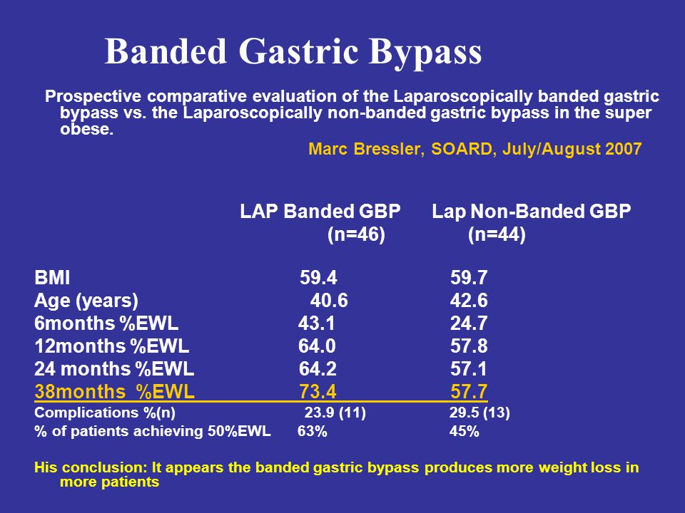 Banded Gastric Bypass Prospective comparative evaluation of the Laparoscopically banded gastric bypass vs.