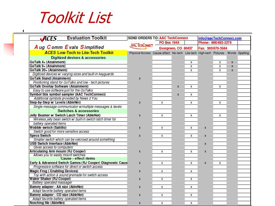 Toolkit List