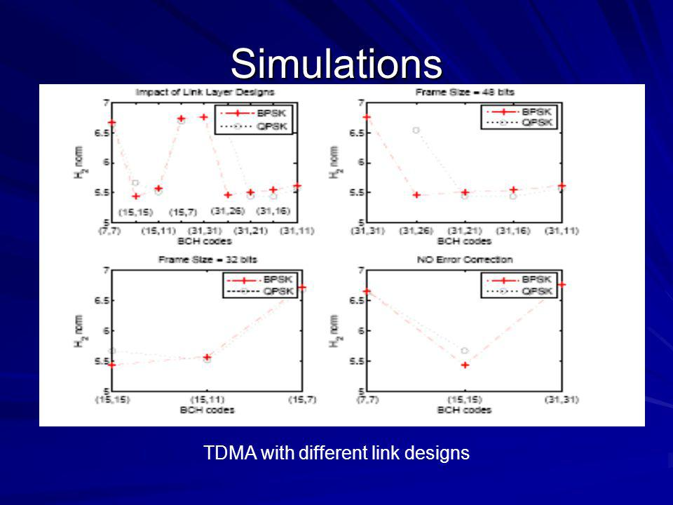Simulations TDMA with different link designs