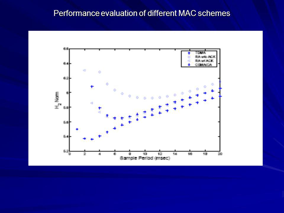 Performance evaluation of different MAC schemes
