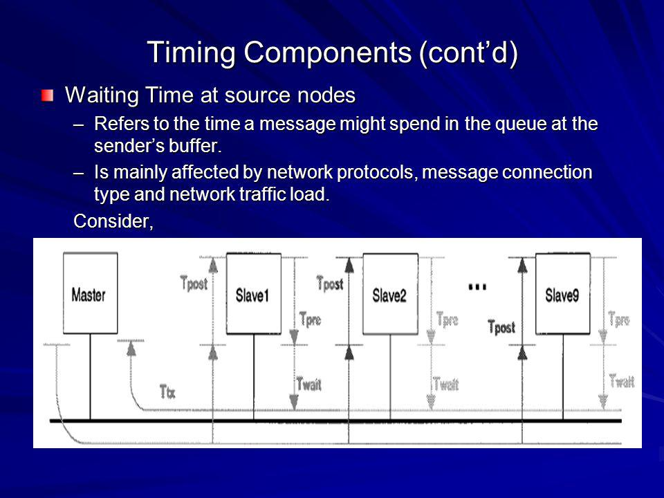 Timing Components (contd) Waiting Time at source nodes –Refers to the time a message might spend in the queue at the senders buffer.