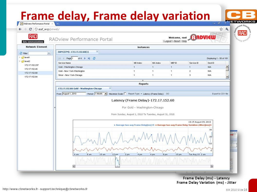 XXX 2010 Slide 16 http://www.cbnetworks.fr - support.technique@cbnetworks.fr Frame delay, Frame delay variation Two-way Frame delay (ms) – Latency –Network Latency is the roundtrip time it takes for a packet to travel end-to-end between two customer sites –Network Latency is measured in milliseconds and usually averaged on a monthly basis Frame Delay Variation (ms) - Jitter –Jitter measures the average latency from packet-to-packet –Jitter is measured roundtrip in milliseconds and usually averaged on a monthly basis Frame Delay (ms) - Latency Frame Delay Variation (ms) - Jitter