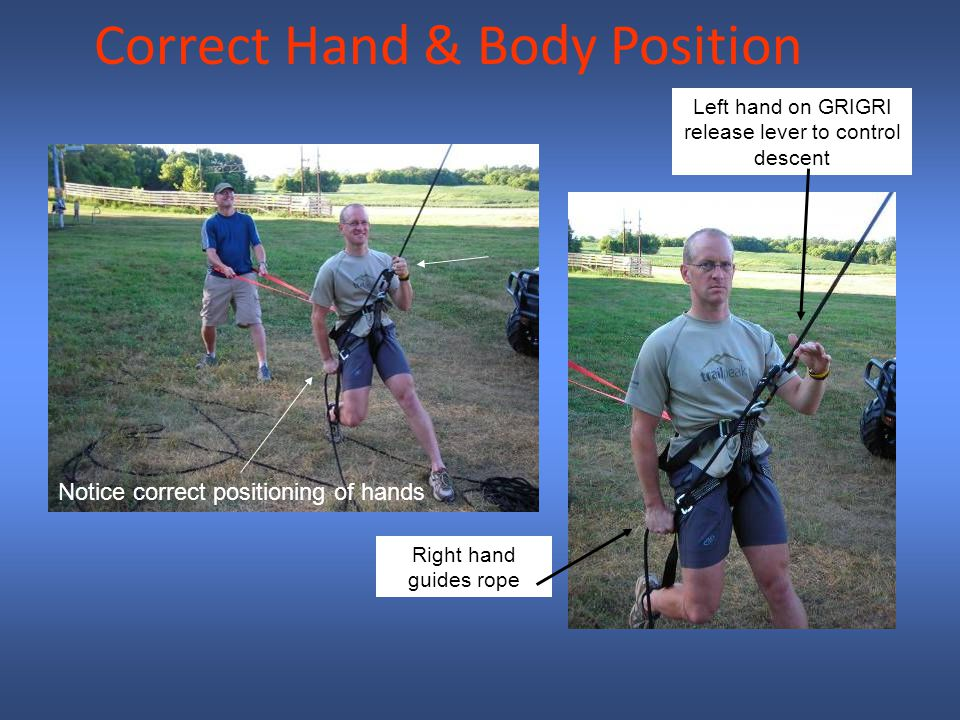 Correct Hand & Body Position Notice correct positioning of hands Left hand on GRIGRI release lever to control descent Right hand guides rope
