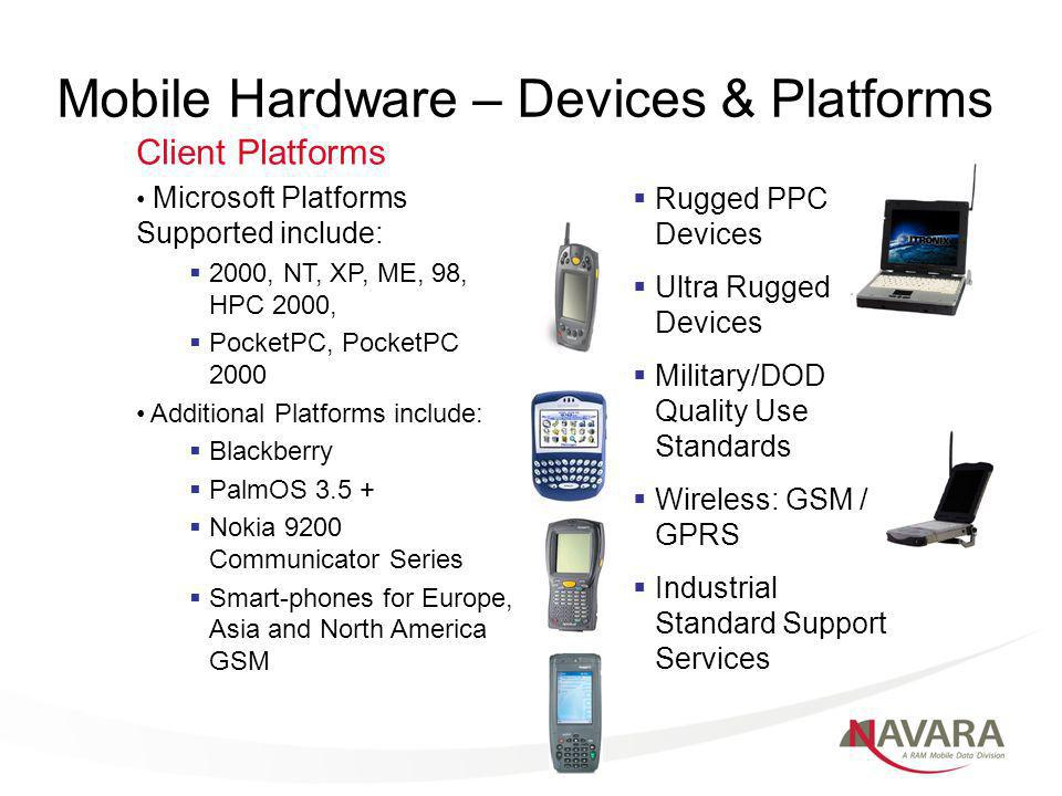 Mobile Hardware – Devices & Platforms Client Platforms Microsoft Platforms Supported include: 2000, NT, XP, ME, 98, HPC 2000, PocketPC, PocketPC 2000 Additional Platforms include: Blackberry PalmOS 3.5 + Nokia 9200 Communicator Series Smart-phones for Europe, Asia and North America GSM Rugged PPC Devices Ultra Rugged Devices Military/DOD Quality Use Standards Wireless: GSM / GPRS Industrial Standard Support Services