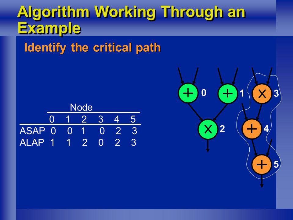 Algorithm Working Through an Example Identify the critical path Node 0 1 2 3 4 5 ASAP 0 0 1 0 2 3 ALAP 1 1 2 0 2 3 0 1 2 3 4 5