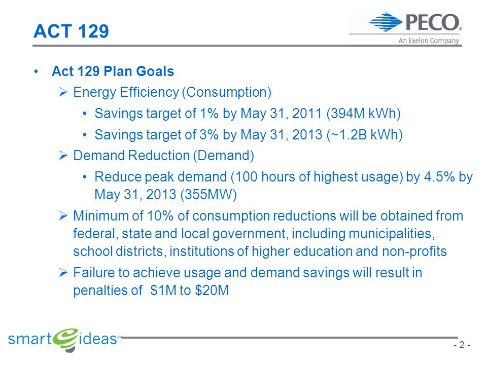 - 2 - Act 129 Plan Goals Energy Efficiency (Consumption) Savings target of 1% by May 31, 2011 (394M kWh) Savings target of 3% by May 31, 2013 (~1.2B kWh) Demand Reduction (Demand) Reduce peak demand (100 hours of highest usage) by 4.5% by May 31, 2013 (355MW) Minimum of 10% of consumption reductions will be obtained from federal, state and local government, including municipalities, school districts, institutions of higher education and non-profits Failure to achieve usage and demand savings will result in penalties of $1M to $20M ACT 129
