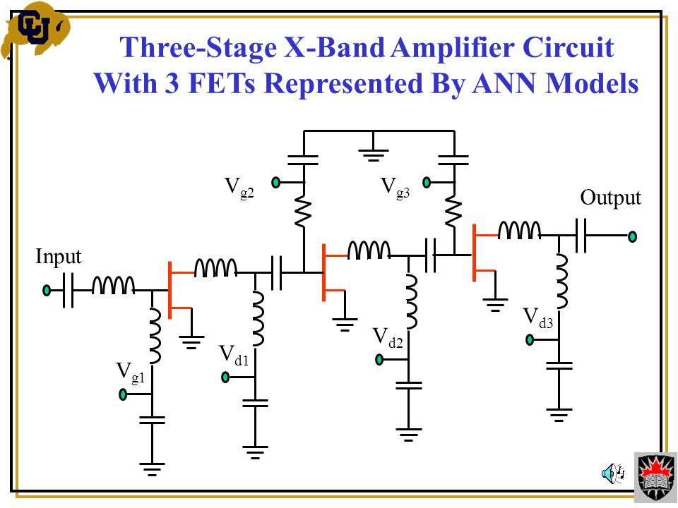 Three-Stage X-Band Amplifier Circuit With 3 FETs Represented By ANN Models V d1 V d3 V d2 V g1 V g3 V g2 Input Output