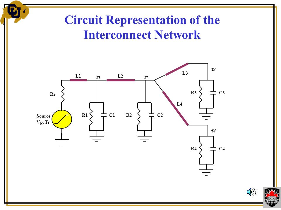 Circuit Representation of the Interconnect Network C1R1R2C2 C4R4 C3R3 L1L2 L3 L4 1 2 3 4 Source Vp, Tr Rs