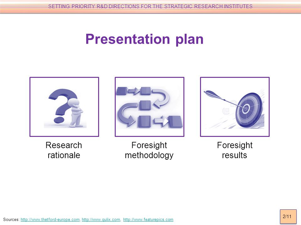 Presentation plan 2/11 Research rationale Foresight methodology Foresight results Sources: http://www.thetford-europe.com, http://www.qulix.com, http://www.featurepics.comhttp://www.thetford-europe.comhttp://www.qulix.comhttp://www.featurepics.com SETTING PRIORITY R&D DIRECTIONS FOR THE STRATEGIC RESEARCH INSTITUTES