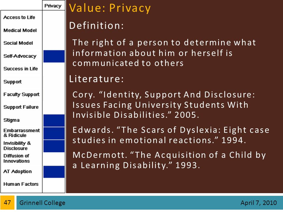 Value: Privacy Definition: The right of a person to determine what information about him or herself is communicated to others Literature: Cory.