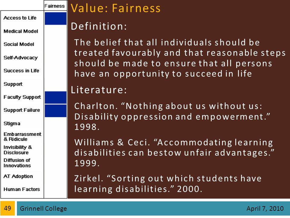 Value: Fairness Definition: The belief that all individuals should be treated favourably and that reasonable steps should be made to ensure that all persons have an opportunity to succeed in life Literature: Charlton.
