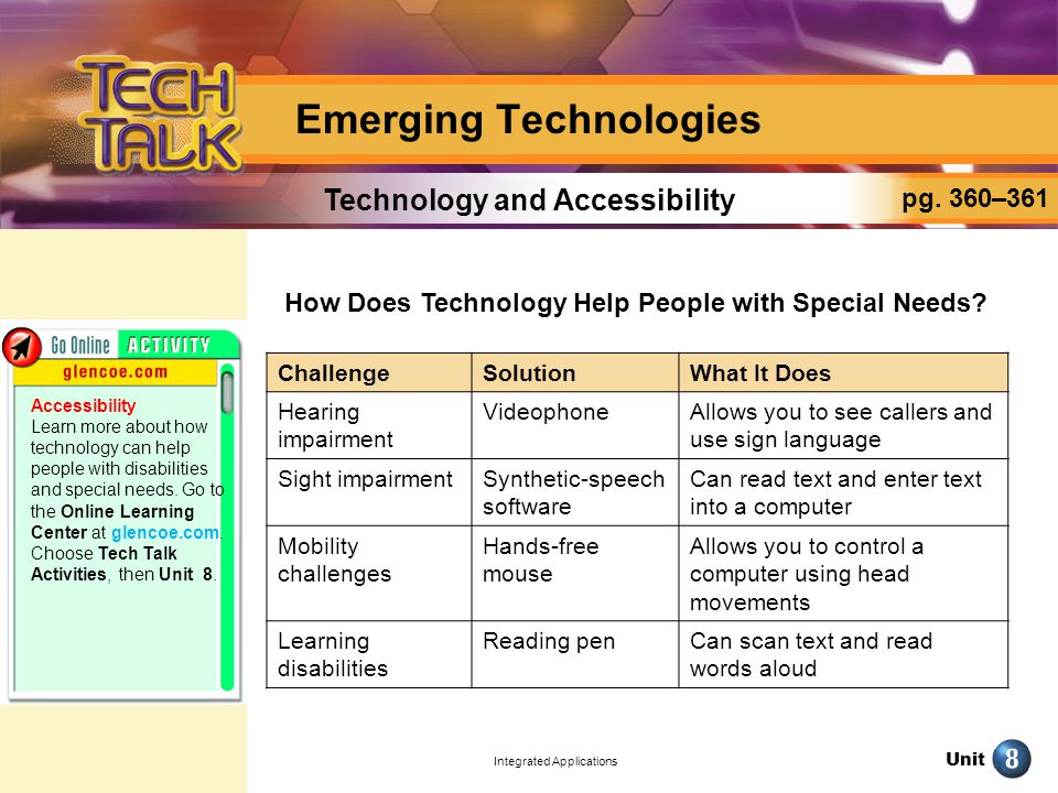 Unit Integrated Applications Emerging Technologies How Does Technology Help People with Special Needs.